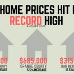 la-home-prices-hit-new-record-high-1