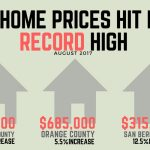 la-home-prices-hit-new-record-high