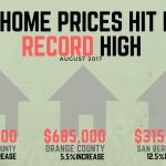 la-home-prices-hit-new-record-high-2