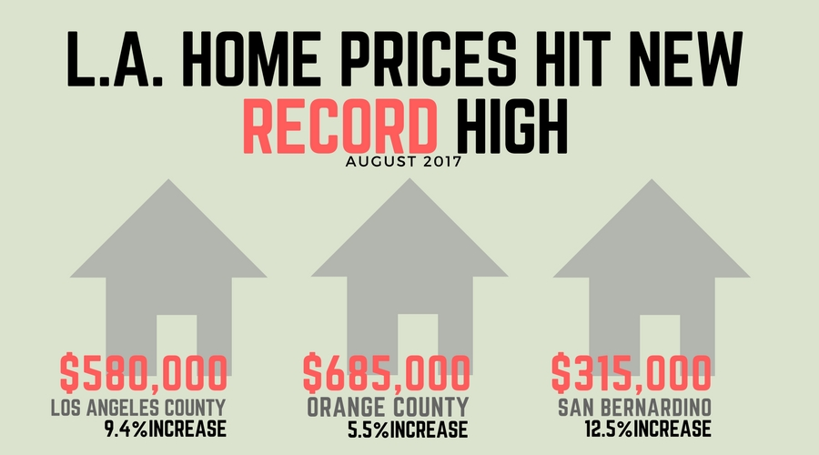 LA Home Prices Hit New Record High