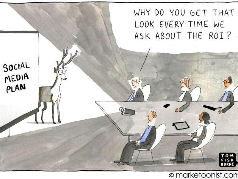 marketing, complexity, roi, return on investment,