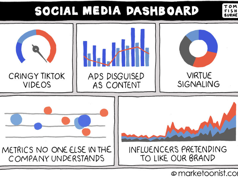 marketing, metrics, data, trends